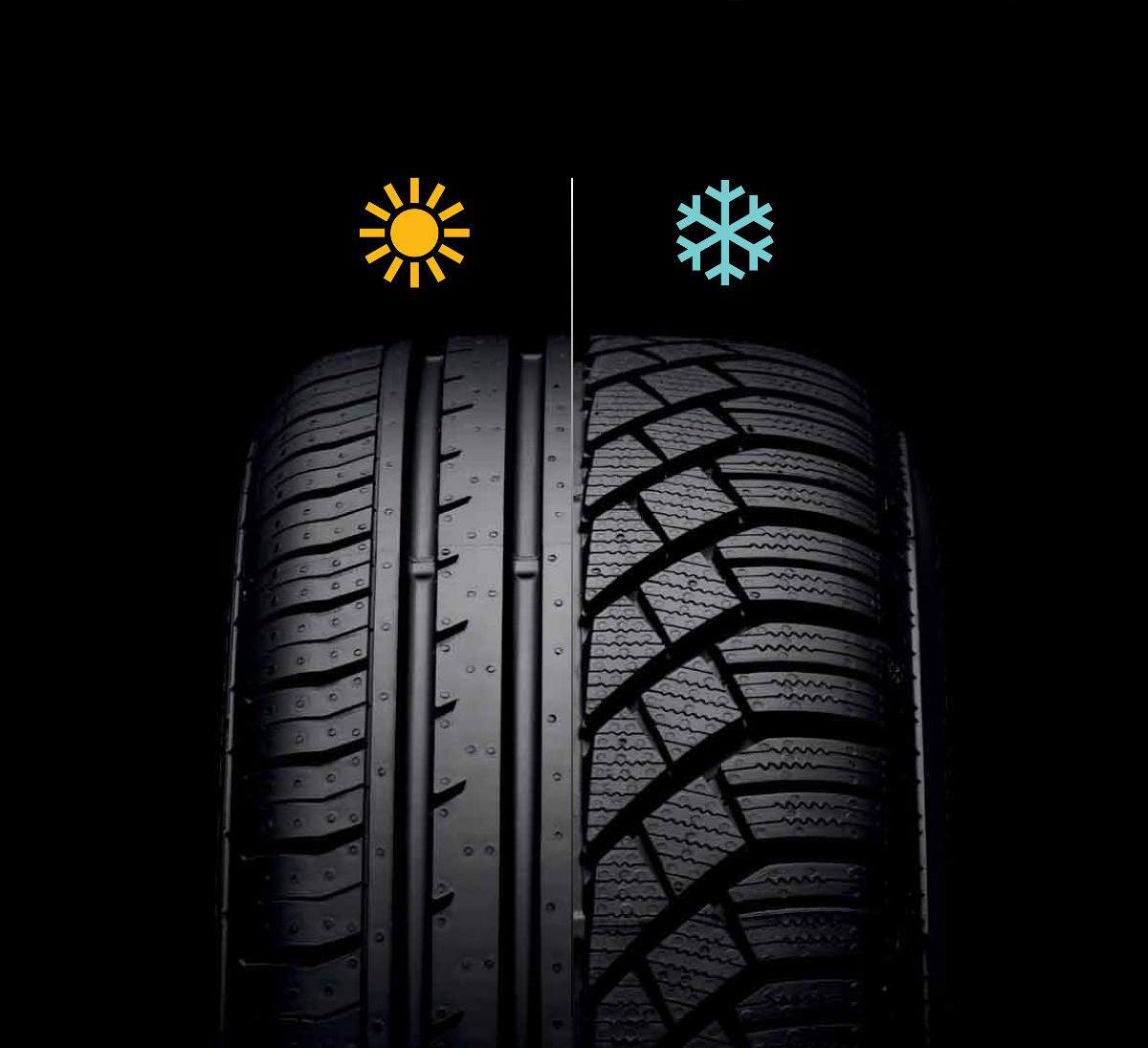 Blog - Letne pnevmatike 1