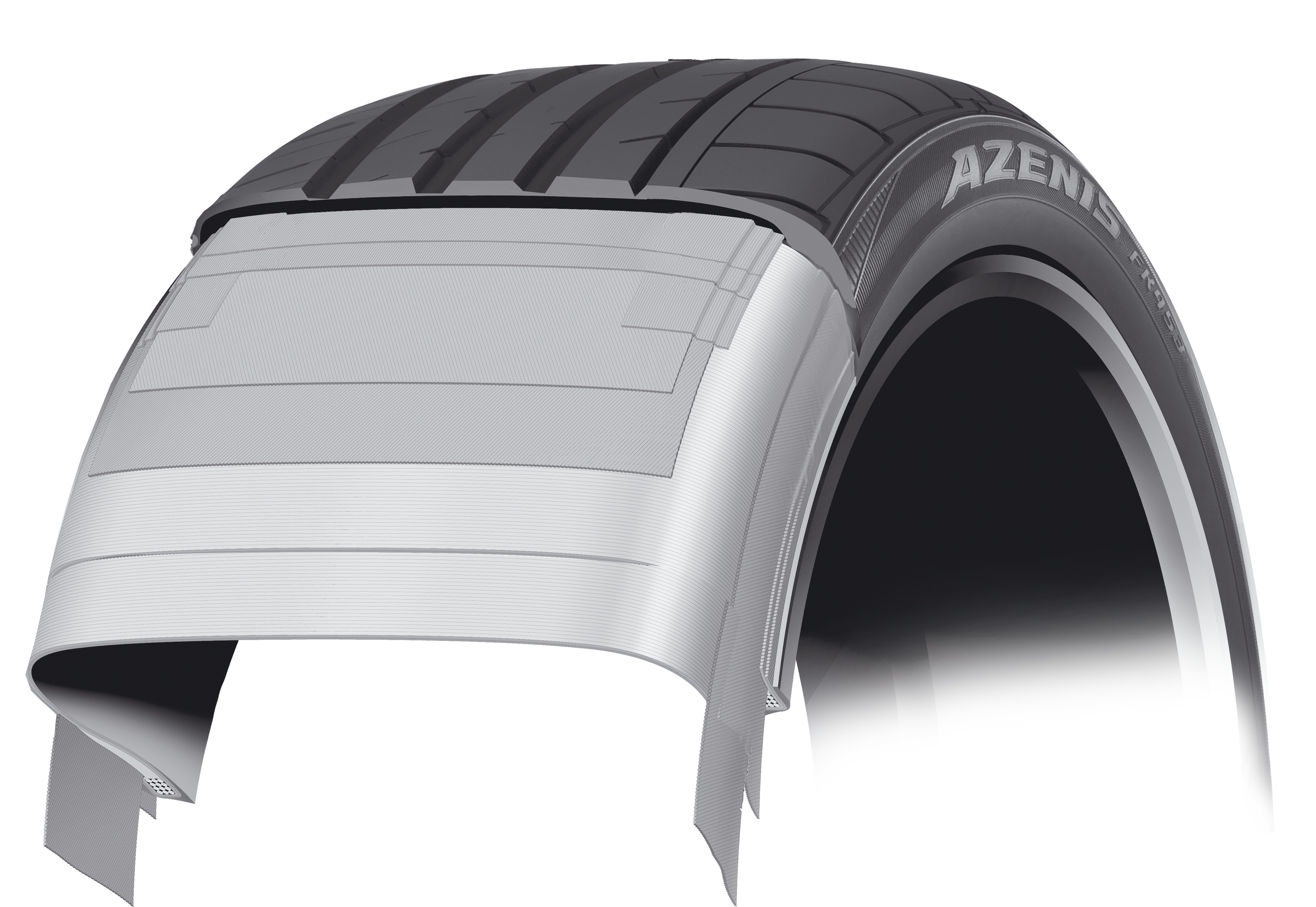 Blog - Letne pnevmatike 5